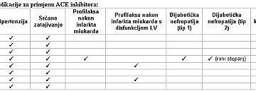 ACE-inhibitora-tablica-4_500
